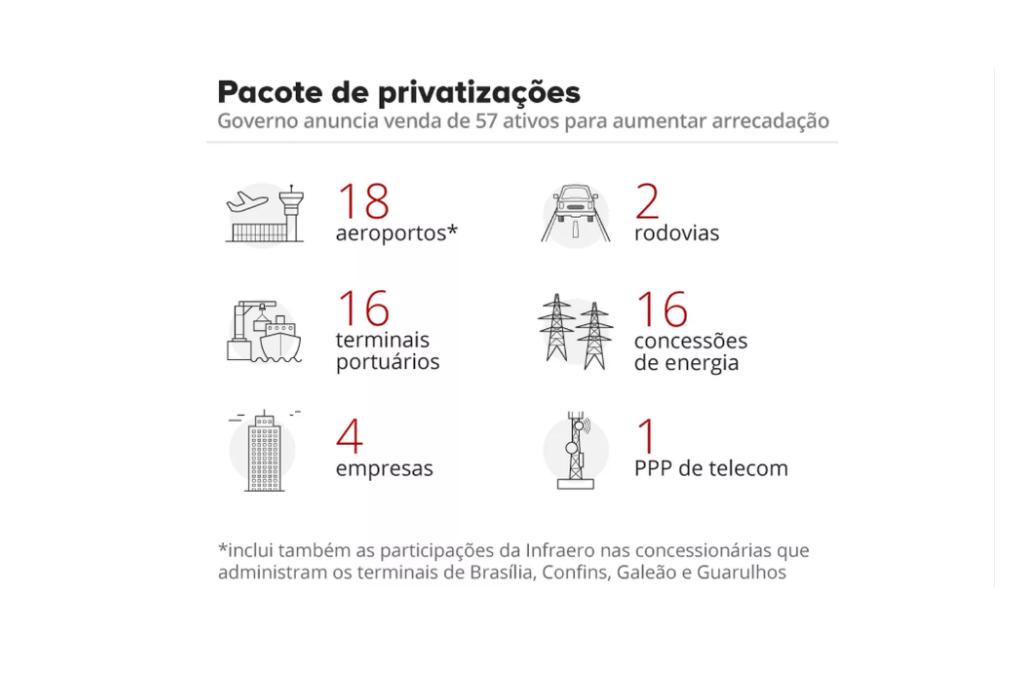 pacote_privaização.png