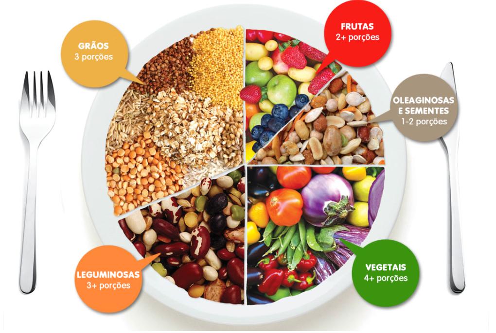 dieta-vegetariana.png