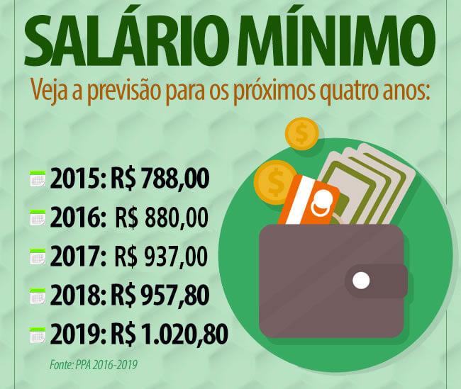 f14-04-18-salário-minimo.jpg
