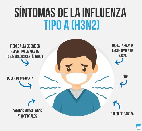 f31-07-18-Porto-União-tem-dois-casos-registrados-de-influenza-H3N2.png